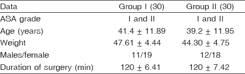 Table 1 Demographic data of the study patients