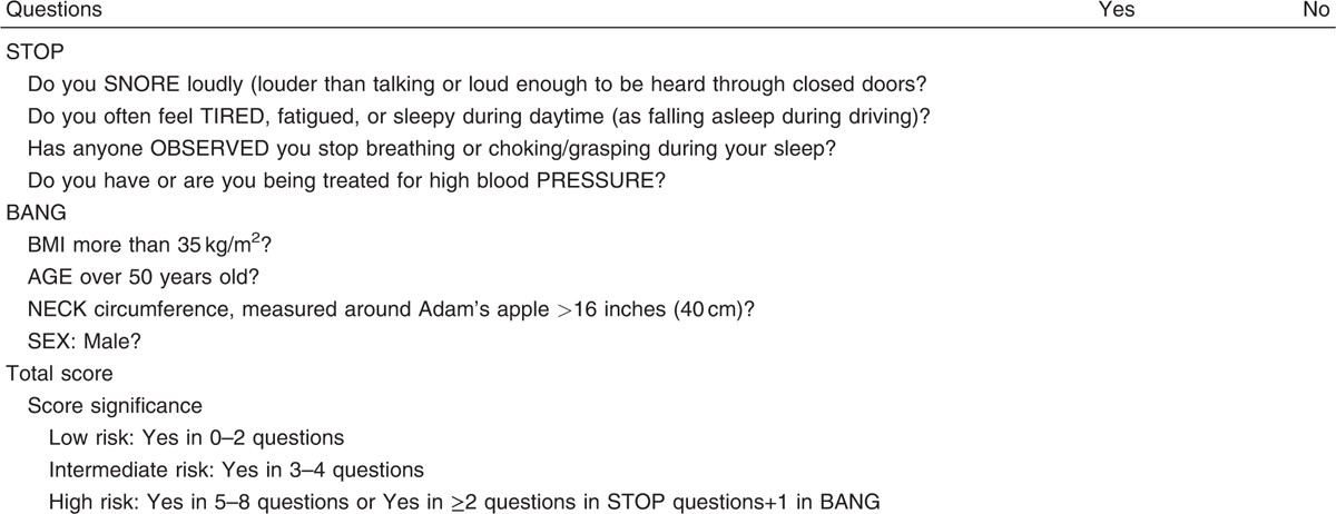 Table 1 STOP-BANG Sleep Apnea Questionnaire [10]